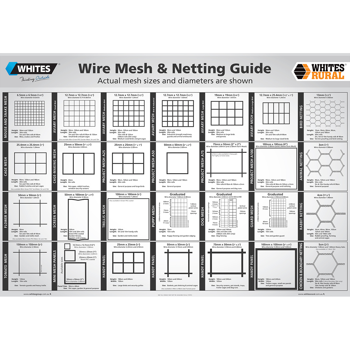 Wire Mesh & Netting Guide