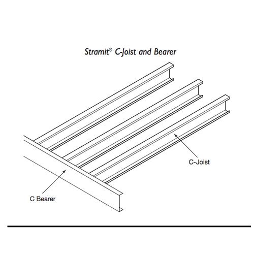 Stramit Flooring